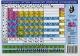Периодическая система химических элементов Менделеева. Растворимость кислот и солей А4
